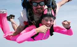 Tandem Skydiving Prices & Costs